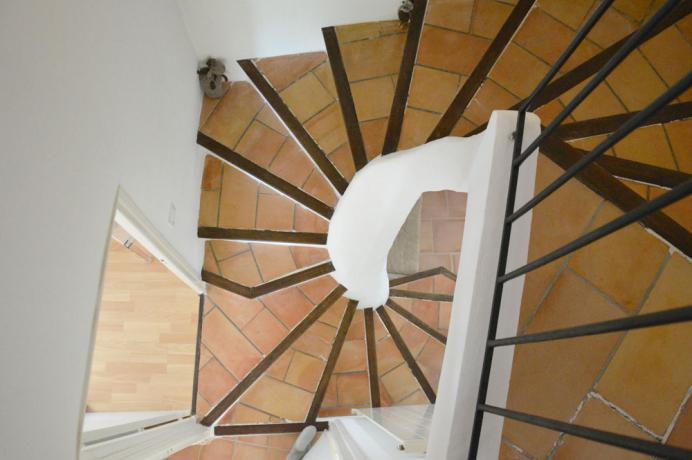 zuid-frankrijk charme huis te koop